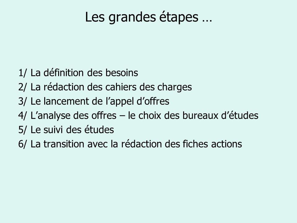 Les grandes étapes … 1/ La définition des besoins 2/ La rédaction des cahiers des charges 3/ Le lancement de lappel doffres 4/ Lanalyse des offres – l