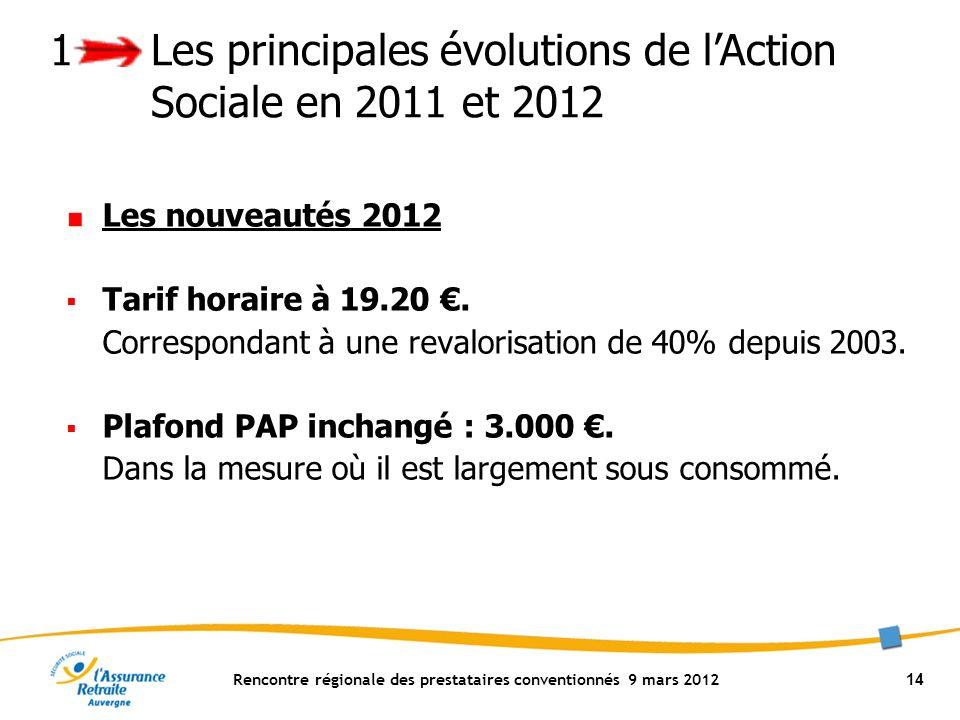 Rencontre régionale des prestataires conventionnés 9 mars 2012 14 1 Les principales évolutions de lAction Sociale en 2011 et 2012 Les nouveautés 2012 Tarif horaire à 19.20.
