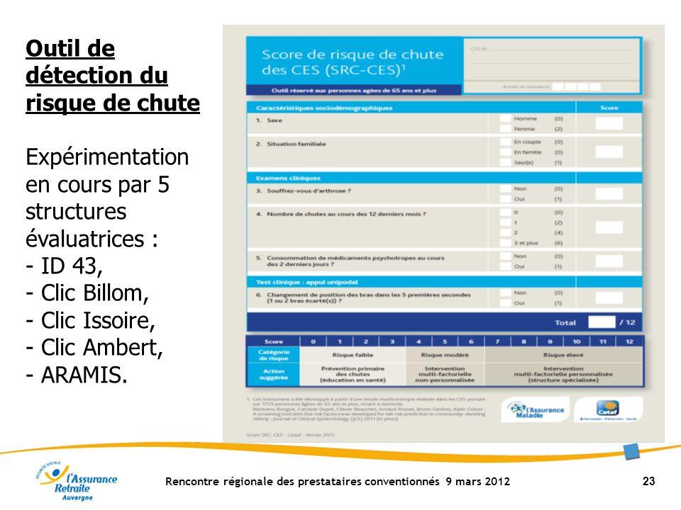 Rencontre régionale des prestataires conventionnés 9 mars 2012 23 Outil de détection du risque de chute Expérimentation en cours par 5 structures évaluatrices : - ID 43, - Clic Billom, - Clic Issoire, - Clic Ambert, - ARAMIS.