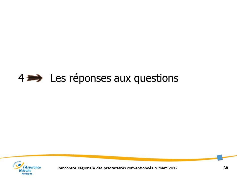 Rencontre régionale des prestataires conventionnés 9 mars 2012 38 4 Les réponses aux questions
