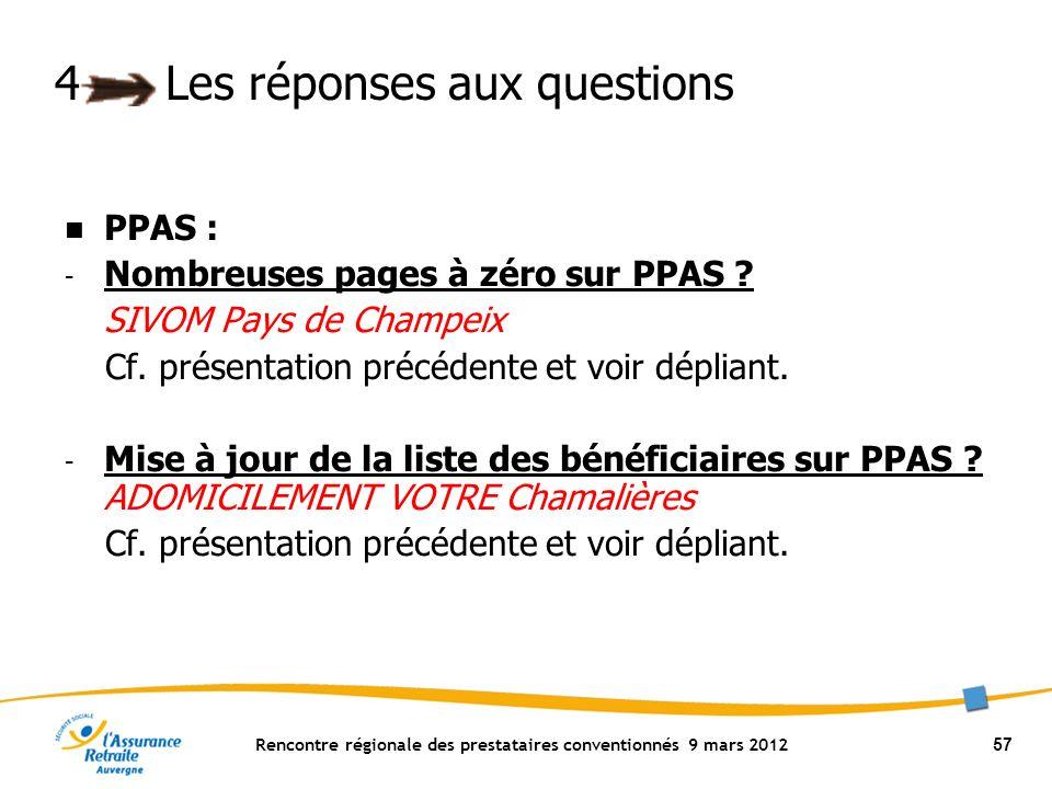 Rencontre régionale des prestataires conventionnés 9 mars 2012 57 4Les réponses aux questions PPAS : - Nombreuses pages à zéro sur PPAS .