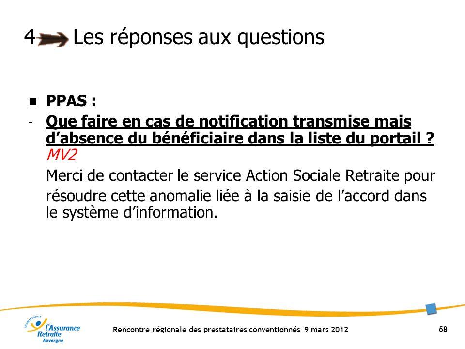 Rencontre régionale des prestataires conventionnés 9 mars 2012 58 4Les réponses aux questions PPAS : - Que faire en cas de notification transmise mais dabsence du bénéficiaire dans la liste du portail .