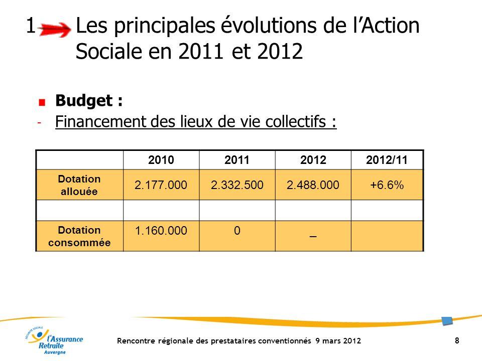 Rencontre régionale des prestataires conventionnés 9 mars 2012 19 Livret N° 2