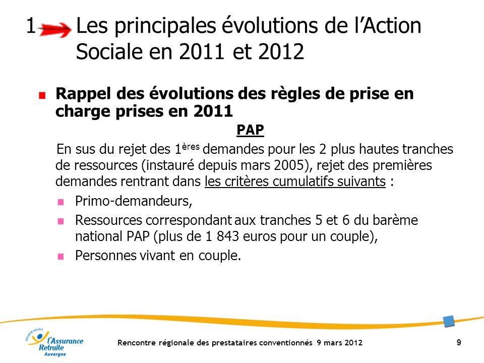 Rencontre régionale des prestataires conventionnés 9 mars 2012 50 4Les réponses aux questions Tarification : - Est-il possible de facturer des frais de déplacement au bénéficiaire .