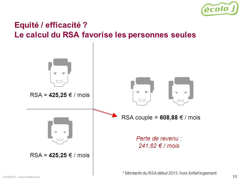 10 31/08/2013 - Marc de Basquiat Equité / efficacité ? Le calcul du RSA favorise les personnes seules RSA = 425,25 / mois RSA couple = 608,88 / mois R