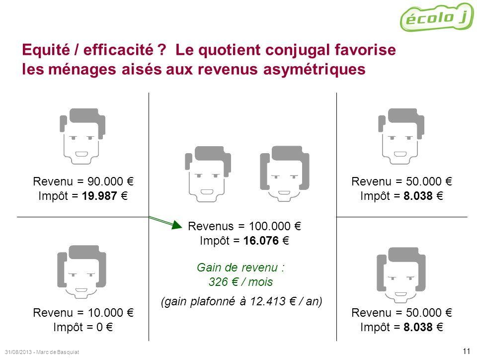 11 31/08/2013 - Marc de Basquiat Equité / efficacité ? Le quotient conjugal favorise les ménages aisés aux revenus asymétriques Revenu = 90.000 Impôt