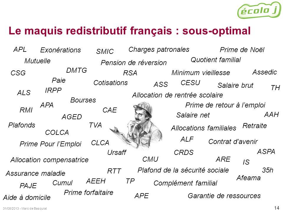 14 31/08/2013 - Marc de Basquiat Paie RMI Assedic ARE Cumul Retraite Mutuelle CMU ASS Prime Pour lEmploi RSA Prime de retour à lemploi ASPA SMIC RTT 3