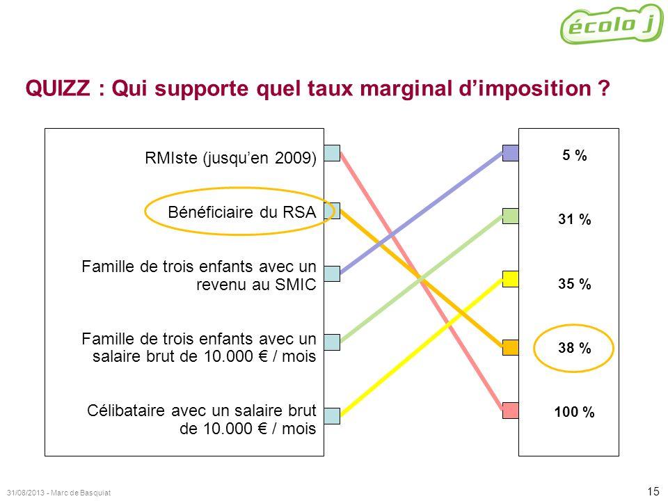 15 31/08/2013 - Marc de Basquiat QUIZZ : Qui supporte quel taux marginal dimposition ? RMIste (jusquen 2009) Bénéficiaire du RSA Famille de trois enfa