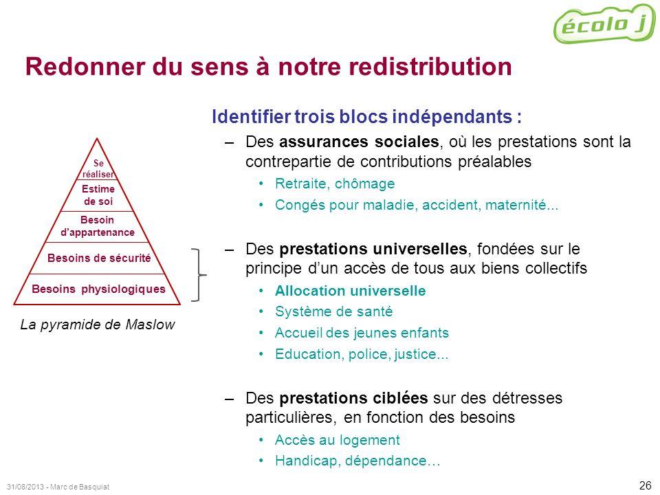 26 31/08/2013 - Marc de Basquiat Redonner du sens à notre redistribution Identifier trois blocs indépendants : –Des assurances sociales, où les presta