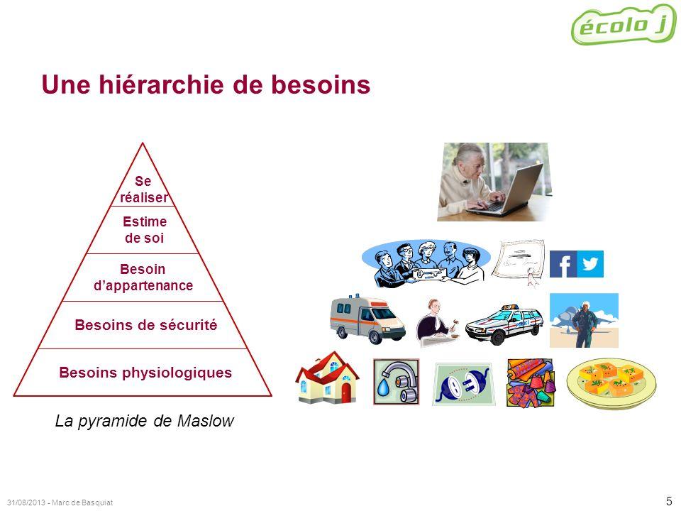 5 31/08/2013 - Marc de Basquiat Une hiérarchie de besoins La pyramide de Maslow Besoins physiologiques Besoins de sécurité Besoin dappartenance Estime
