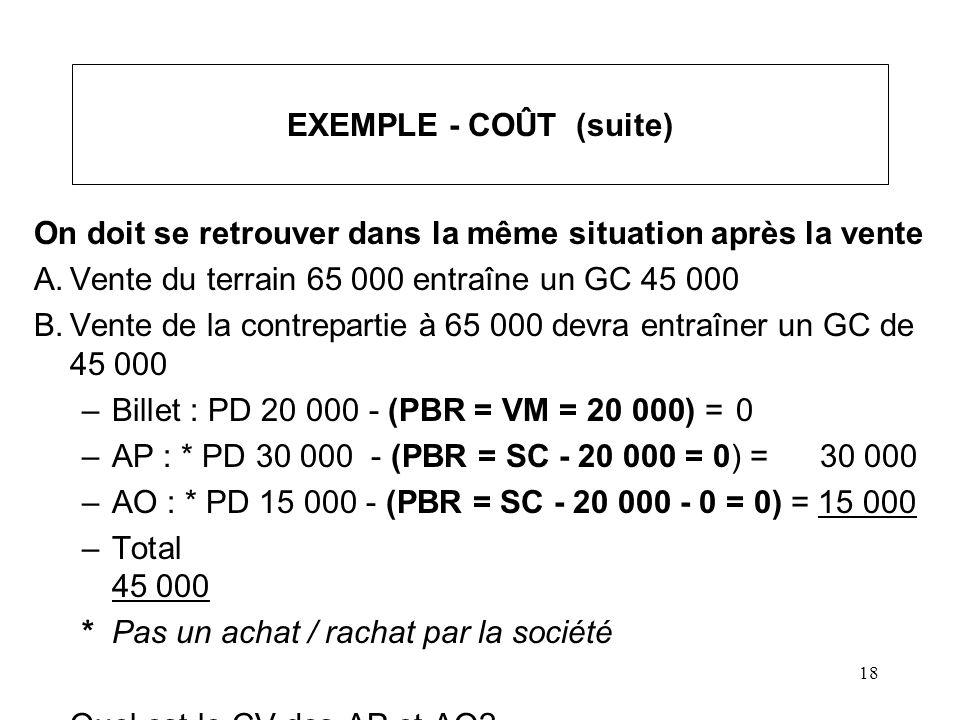 18 EXEMPLE - COÛT (suite) On doit se retrouver dans la même situation après la vente A.Vente du terrain 65 000 entraîne un GC 45 000 B.Vente de la con