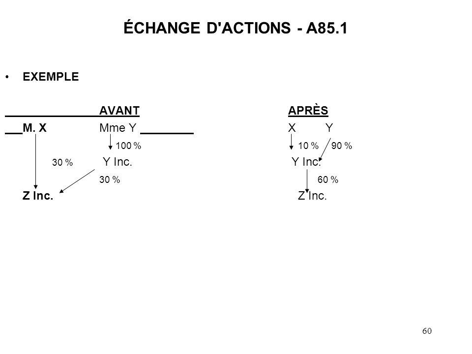 60 ÉCHANGE D'ACTIONS - A85.1 EXEMPLE AVANT APRÈS M. X Mme Y X Y 100 % 10 % 90 % 30 % Y Inc. Y Inc. 30 % 60 % Z Inc.