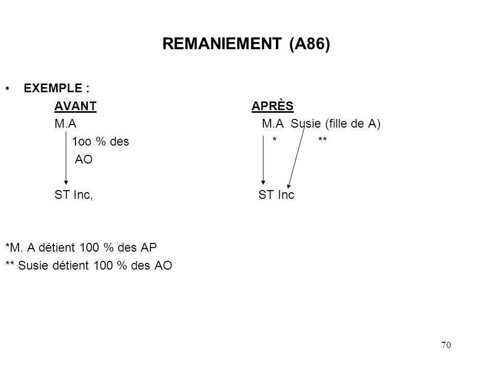 70 REMANIEMENT (A86) EXEMPLE : AVANTAPRÈS M.A M.A Susie (fille de A) 1oo % des * ** AO ST Inc, ST Inc *M. A détient 100 % des AP ** Susie détient 100