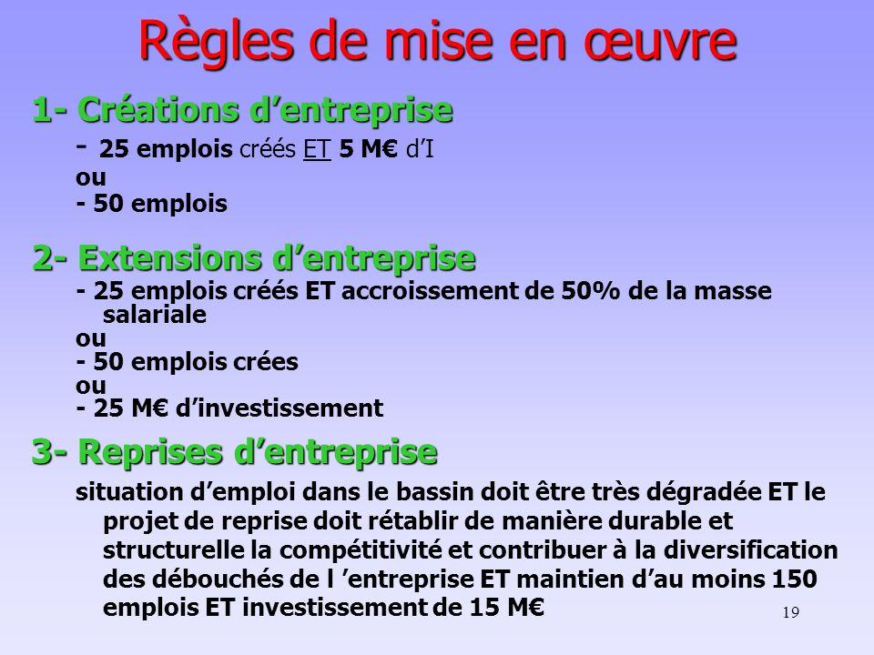 19 Règles de mise en œuvre 1- Créations dentreprise - 25 emplois créés ET 5 M dI ou - 50 emplois 2- Extensions dentreprise - 25 emplois créés ET accro