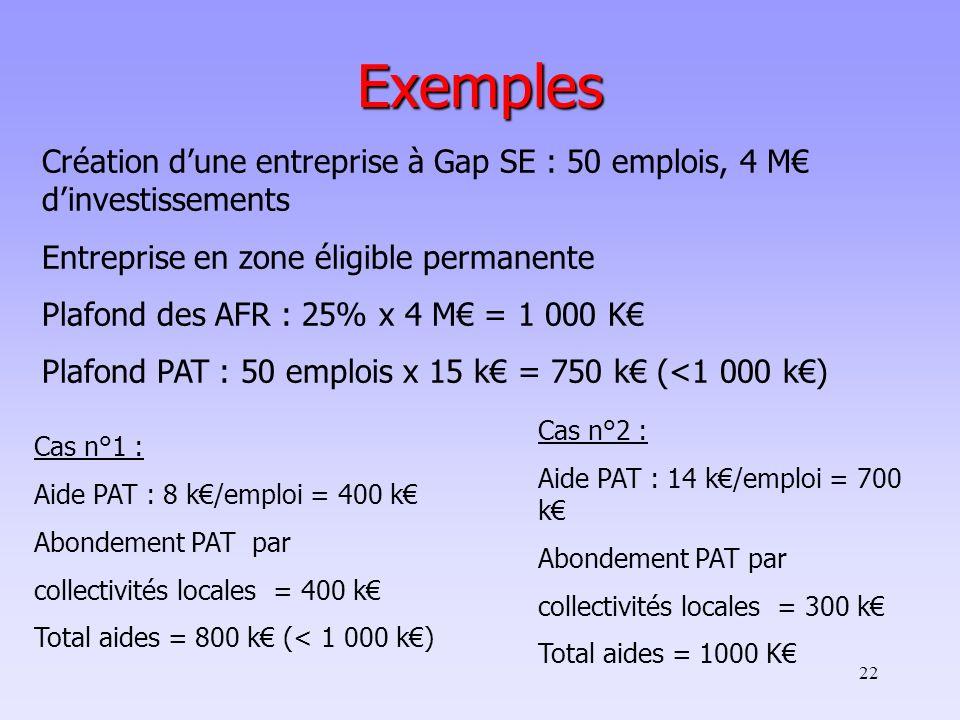 22 Exemples Création dune entreprise à Gap SE : 50 emplois, 4 M dinvestissements Entreprise en zone éligible permanente Plafond des AFR : 25% x 4 M =