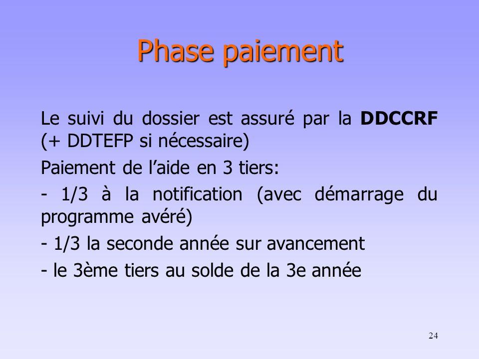 24 Phase paiement Le suivi du dossier est assuré par la DDCCRF (+ DDTEFP si nécessaire) Paiement de laide en 3 tiers: - 1/3 à la notification (avec dé