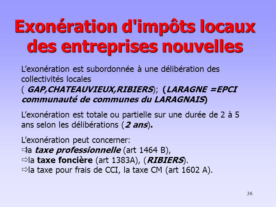 36 Exonération d'impôts locaux des entreprises nouvelles Lexonération est subordonnée à une délibération des collectivités locales ( GAP,CHATEAUVIEUX,