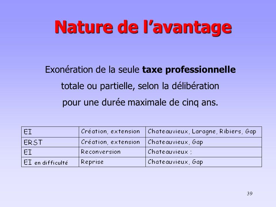39 Exonération de la seule taxe professionnelle totale ou partielle, selon la délibération pour une durée maximale de cinq ans. Nature de lavantage