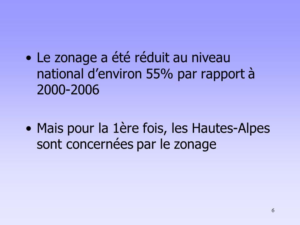 6 Le zonage a été réduit au niveau national denviron 55% par rapport à 2000-2006 Mais pour la 1ère fois, les Hautes-Alpes sont concernées par le zonag