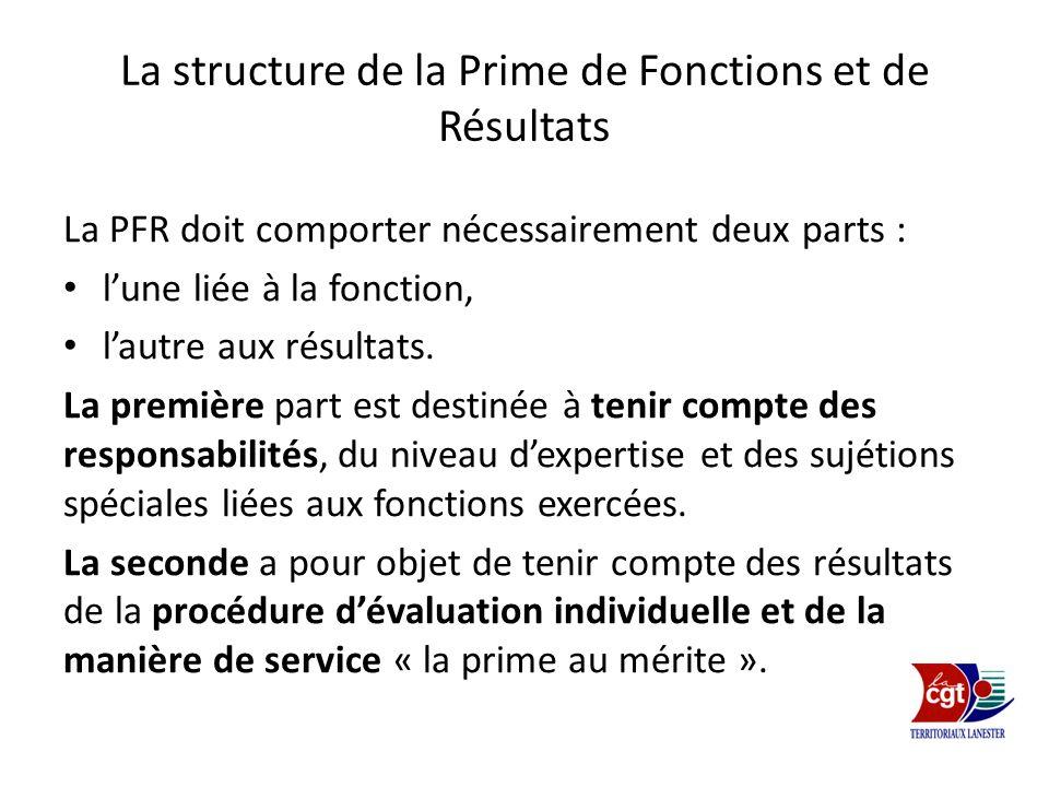 La structure de la Prime de Fonctions et de Résultats La PFR doit comporter nécessairement deux parts : lune liée à la fonction, lautre aux résultats.