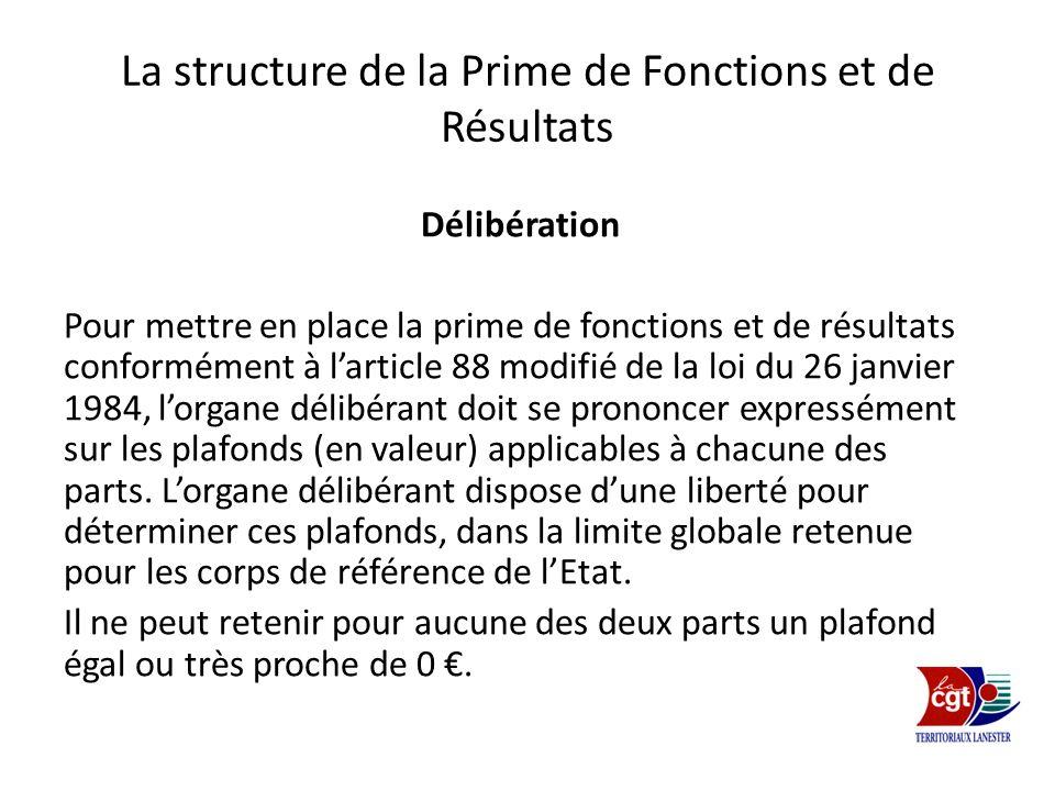 La structure de la Prime de Fonctions et de Résultats Délibération Pour mettre en place la prime de fonctions et de résultats conformément à larticle