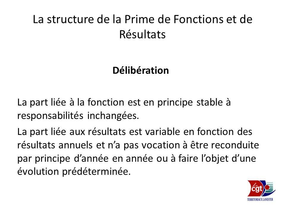 La structure de la Prime de Fonctions et de Résultats Délibération La part liée à la fonction est en principe stable à responsabilités inchangées. La