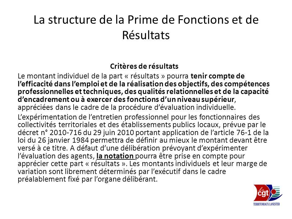 La structure de la Prime de Fonctions et de Résultats Critères de résultats Le montant individuel de la part « résultats » pourra tenir compte de leff