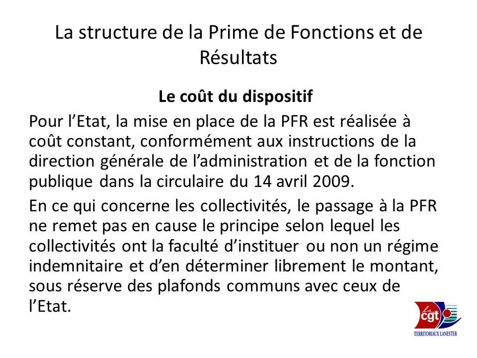 La structure de la Prime de Fonctions et de Résultats Le coût du dispositif Pour lEtat, la mise en place de la PFR est réalisée à coût constant, confo