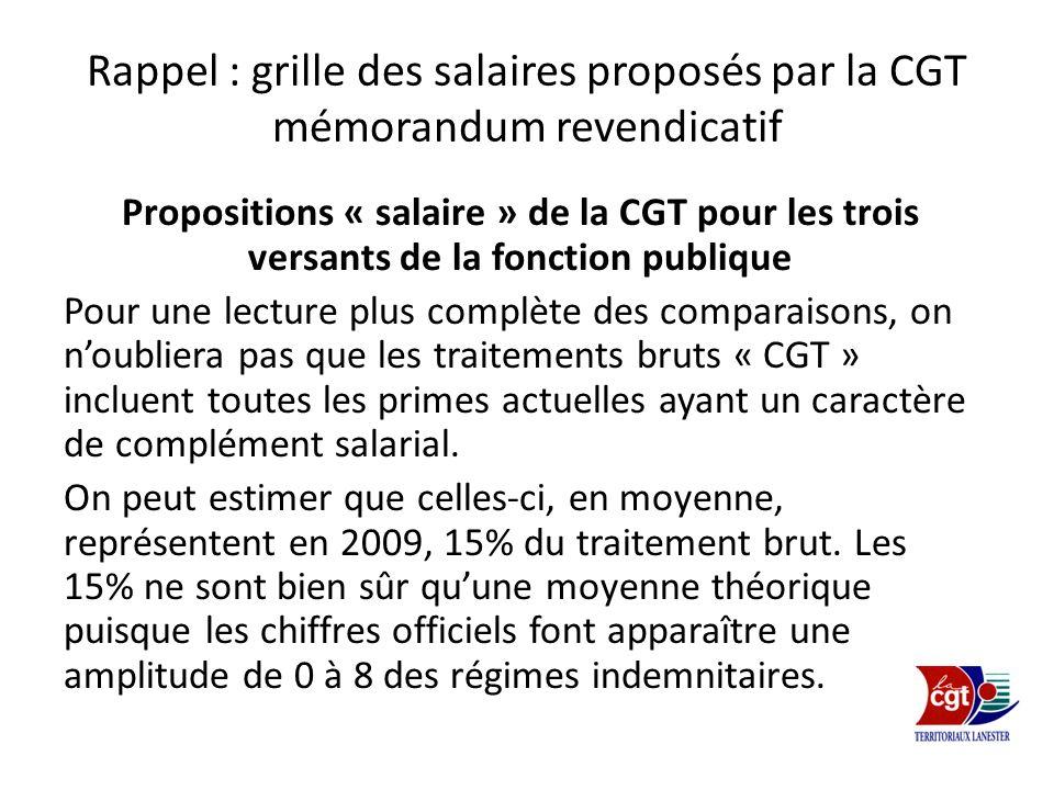 Rappel : grille des salaires proposés par la CGT mémorandum revendicatif Propositions « salaire » de la CGT pour les trois versants de la fonction pub