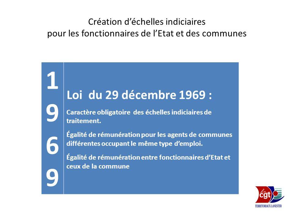 Création déchelles indiciaires pour les fonctionnaires de lEtat et des communes 19691969 Loi du 29 décembre 1969 : Caractère obligatoire des échelles