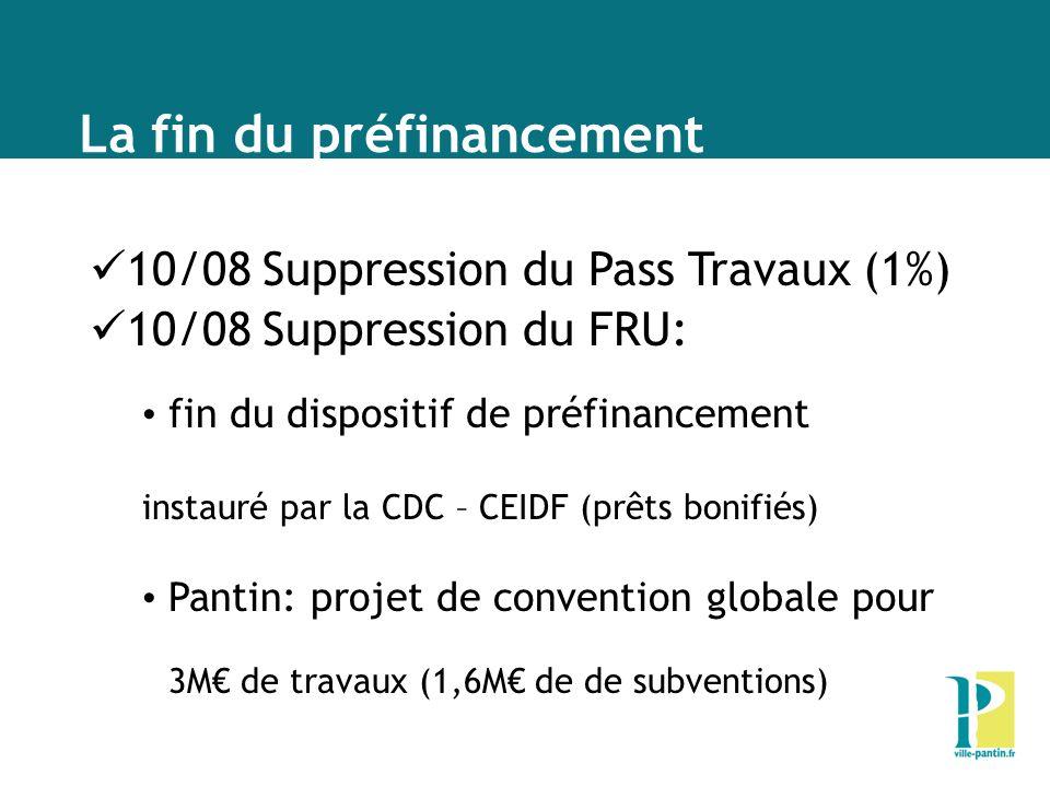 La fin du préfinancement 10/08 Suppression du Pass Travaux (1%) 10/08 Suppression du FRU: fin du dispositif de préfinancement instauré par la CDC – CEIDF (prêts bonifiés) Pantin: projet de convention globale pour 3M de travaux (1,6M de de subventions)