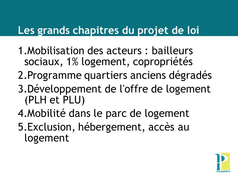 Les grands chapitres du projet de loi 1.Mobilisation des acteurs : bailleurs sociaux, 1% logement, copropriétés 2.Programme quartiers anciens dégradés