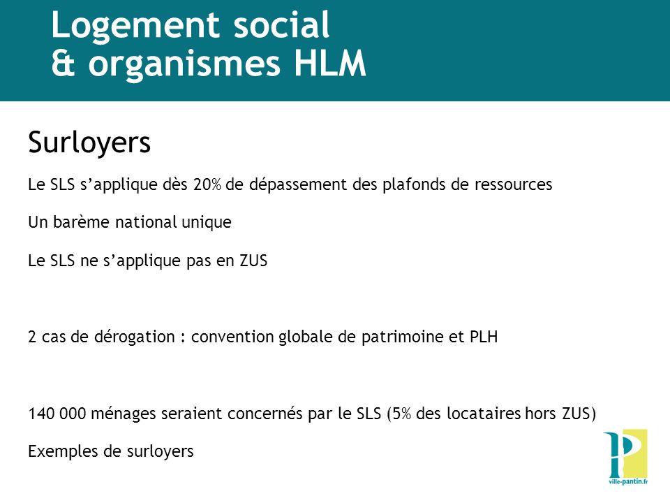 Logement social & organismes HLM Surloyers Le SLS sapplique dès 20% de dépassement des plafonds de ressources Un barème national unique Le SLS ne sapp