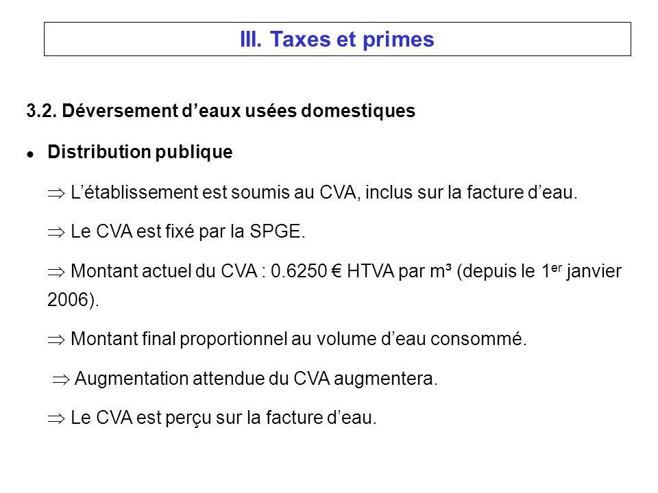3.2. Déversement deaux usées domestiques l Distribution publique Létablissement est soumis au CVA, inclus sur la facture deau. Le CVA est fixé par la