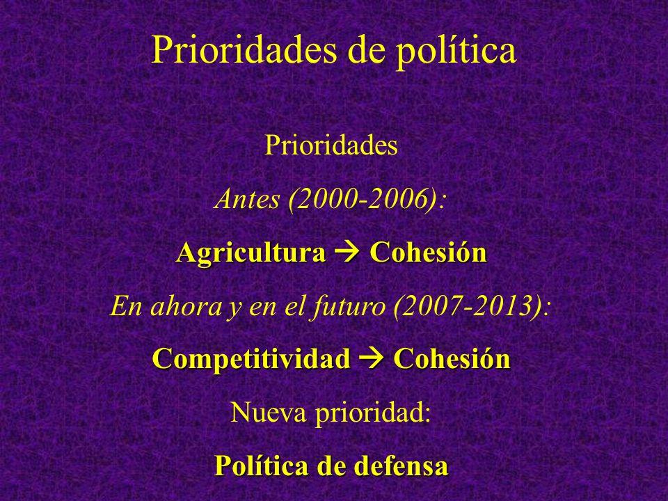 Prioridades de política Prioridades Antes (2000-2006): Agricultura Cohesión En ahora y en el futuro (2007-2013): Competitividad Cohesión Nueva prioridad: Política de defensa