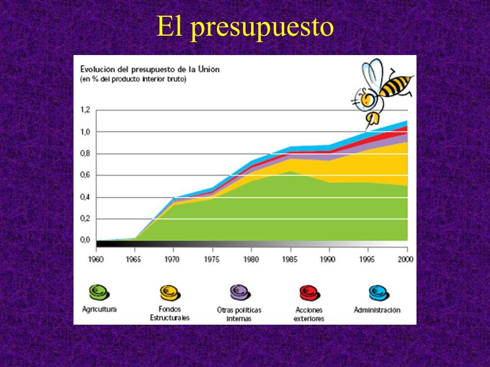 Nuevas prioridades 2007-2013