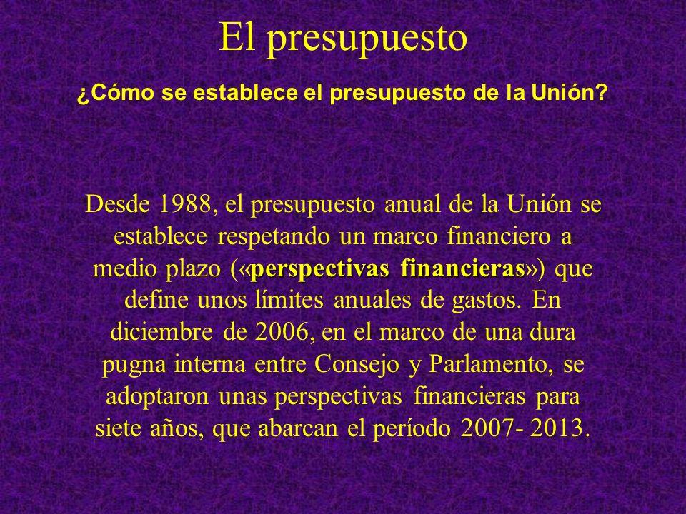 ¿Cómo se establece el presupuesto de la Unión.