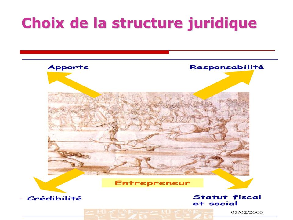 Choix du régime fiscal et social Conseil dun expert comptable Conseil dun expert comptable présentation n° 214