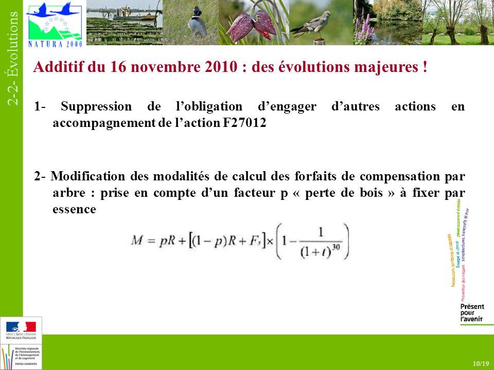 10/19 1- Suppression de lobligation dengager dautres actions en accompagnement de laction F27012 Additif du 16 novembre 2010 : des évolutions majeures .