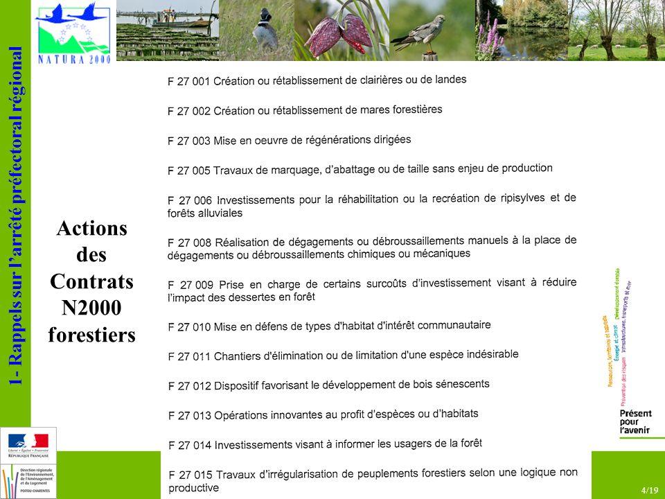 4/19 Actions des Contrats N2000 forestiers 1- Rappels sur larrêté préfectoral régional