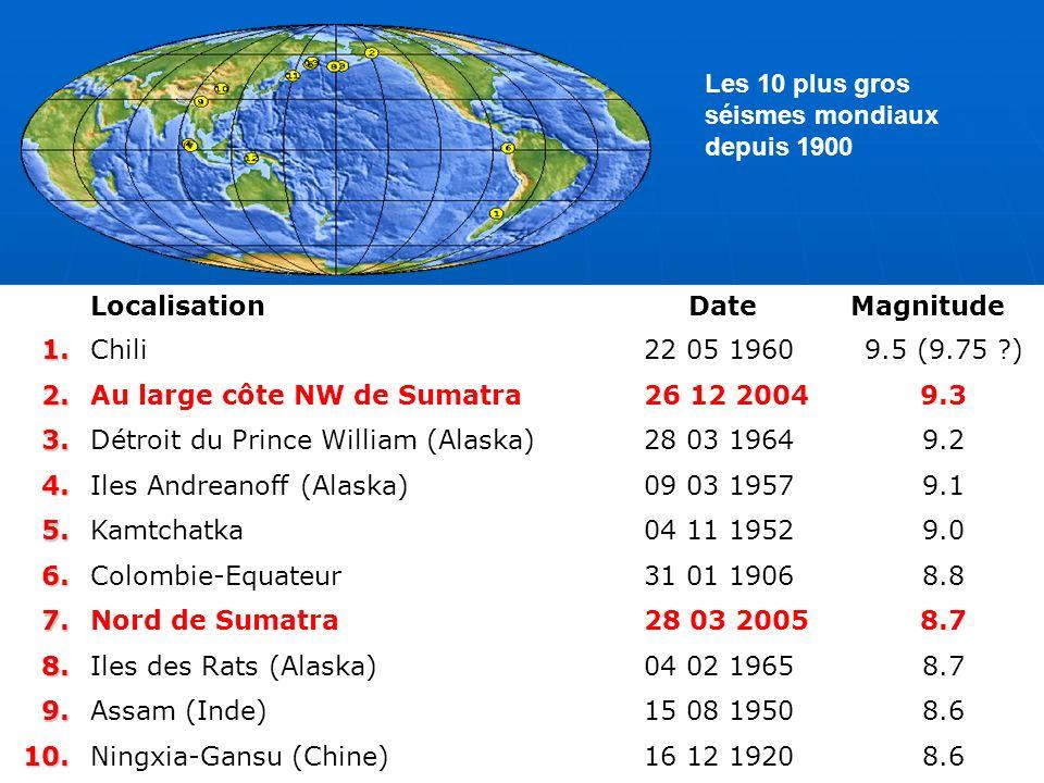 Localisation Date Magnitude1.Chili22 05 19609.5 (9.75 ?) 2.Au large côte NW de Sumatra26 12 20049.3 3.Détroit du Prince William (Alaska)28 03 19649.2