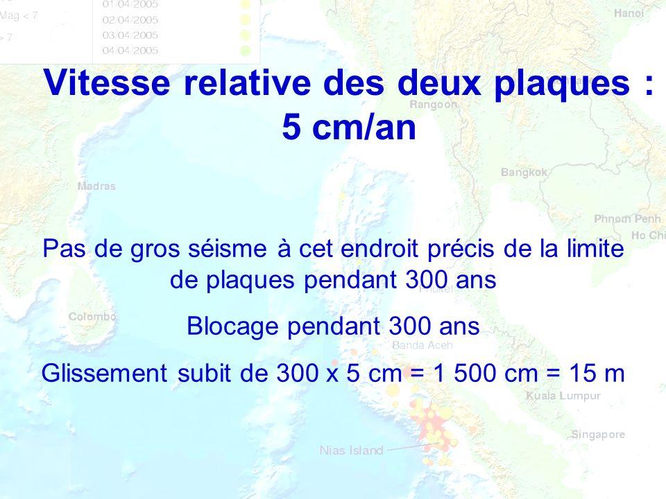 Vitesse relative des deux plaques : 5 cm/an Pas de gros séisme à cet endroit précis de la limite de plaques pendant 300 ans Blocage pendant 300 ans Gl