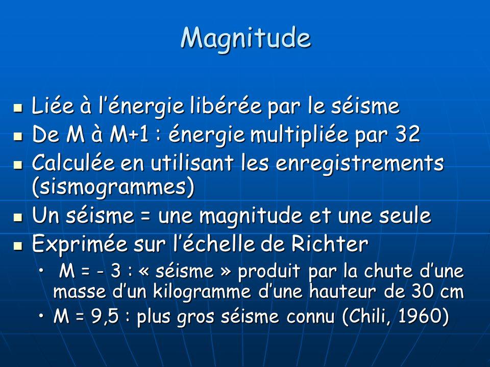 Magnitude Liée à lénergie libérée par le séisme Liée à lénergie libérée par le séisme De M à M+1 : énergie multipliée par 32 De M à M+1 : énergie mult