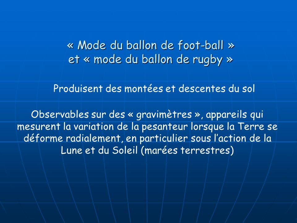 « Mode du ballon de foot-ball » et « mode du ballon de rugby » Observables sur des « gravimètres », appareils qui mesurent la variation de la pesanteu