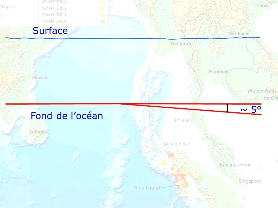 ~ 5° Surface Fond de locéan