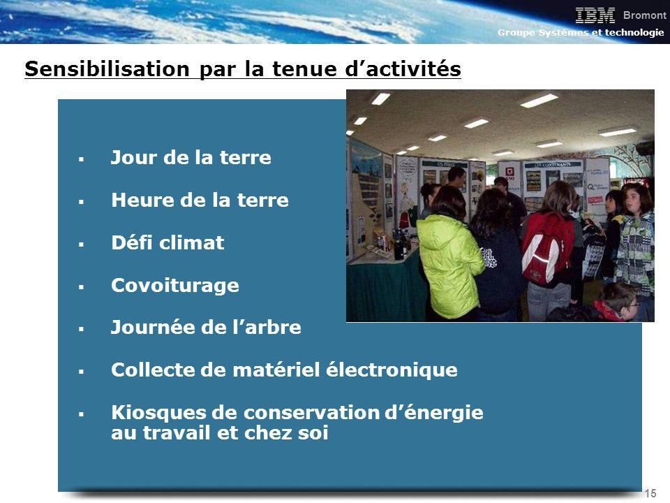 Bromont Groupe Systèmes et technologie 15 Jour de la terre Heure de la terre Défi climat Covoiturage Journée de larbre Collecte de matériel électroniq