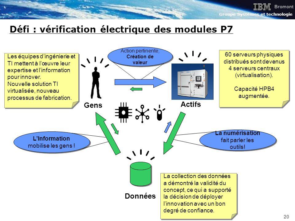 Bromont Groupe Systèmes et technologie 20 Défi : vérification électrique des modules P7 Gens Données 60 serveurs physiques distribués sont devenus 4 s