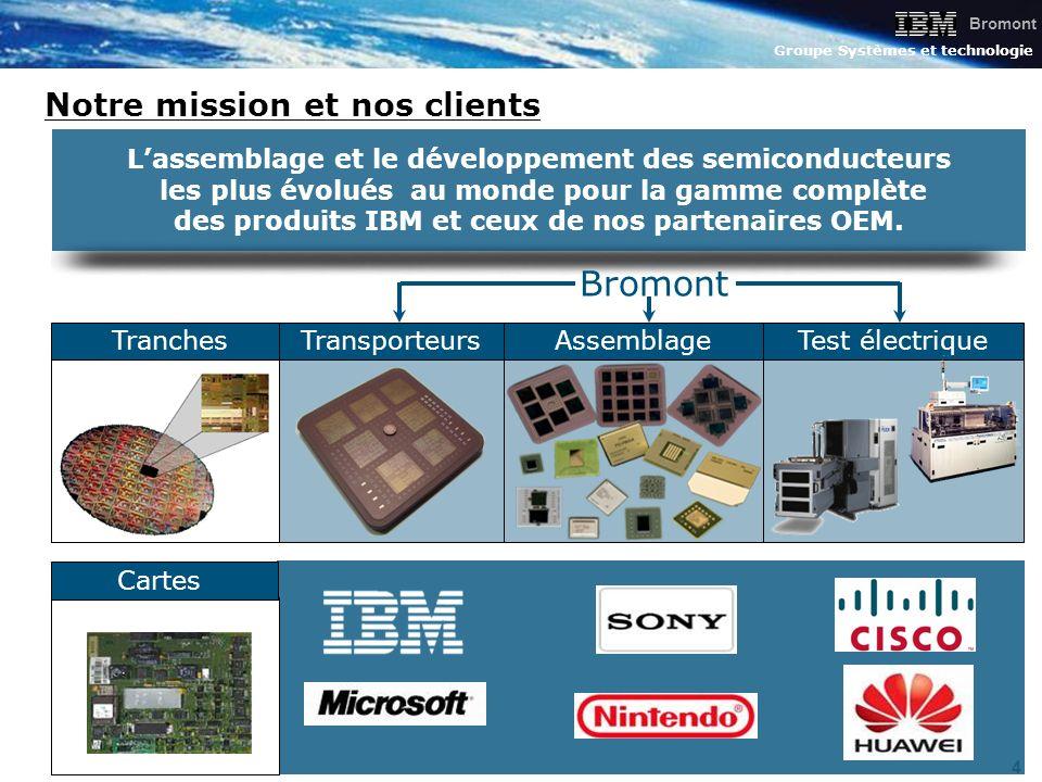 Bromont Groupe Systèmes et technologie 4 TransporteursAssemblage Bromont Tranches Notre mission et nos clients Test électrique Lassemblage et le dével