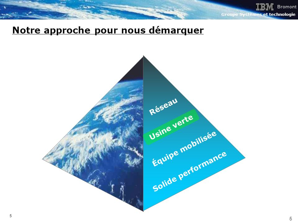 Bromont Groupe Systèmes et technologie 6 Recyclage annuel des déchets solides 92 % Conservation annuelle dénergie 4 % Réduction déquivalents de CO² de 2005 à 2012 12 % Conservation annuelle deau 2 % Principales cibles