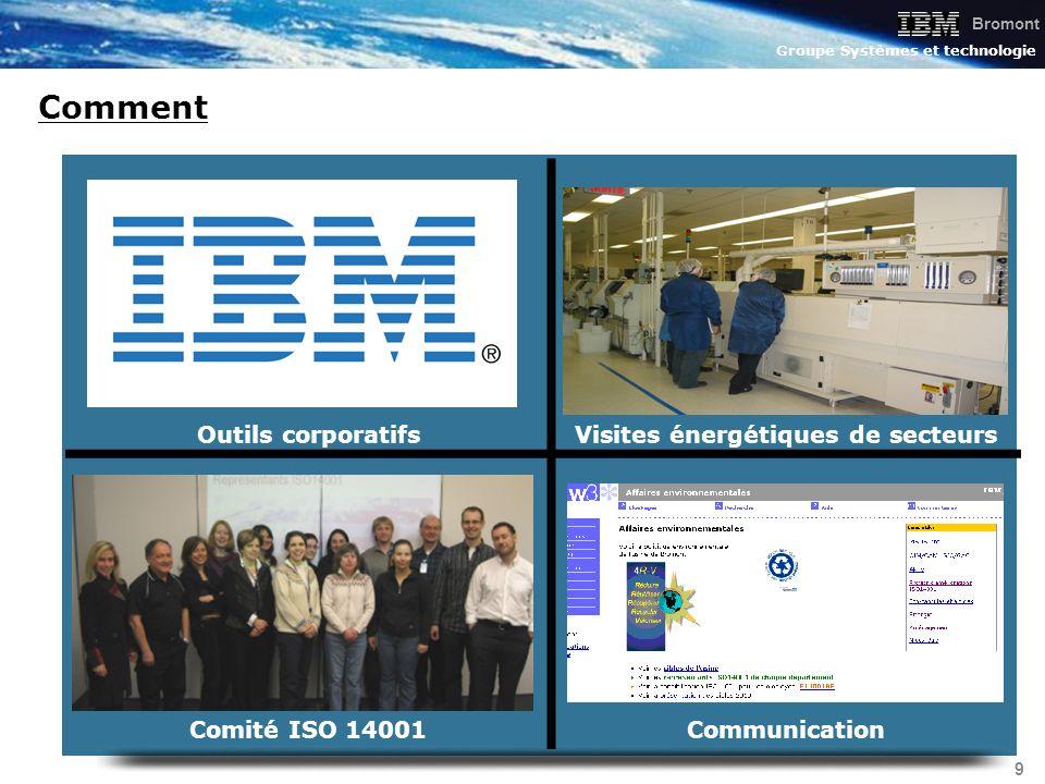Bromont Groupe Systèmes et technologie 20 Défi : vérification électrique des modules P7 Gens Données 60 serveurs physiques distribués sont devenus 4 serveurs centraux (virtualisation).